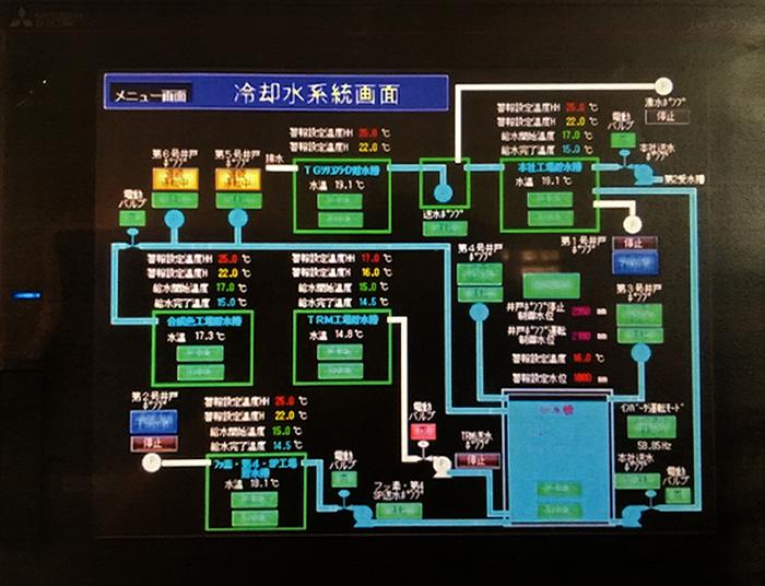 工場の冷却水の管理